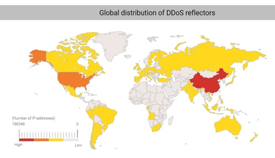 DDoS Attacks and Mitigation - NSFOCUS, Inc , a global